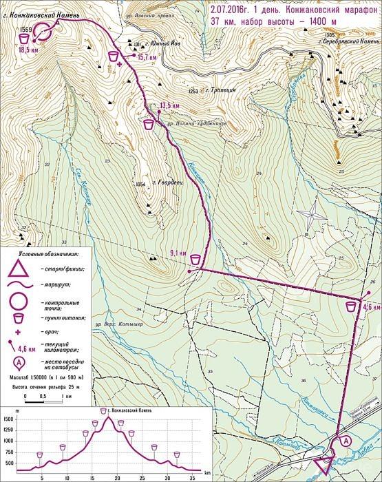 Дистанция горного марафона Конжак