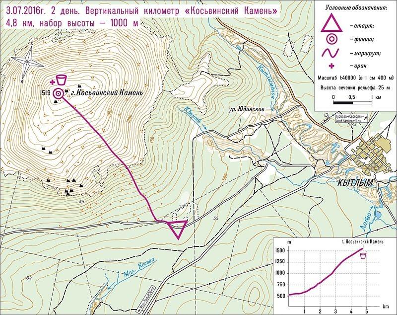 ТрансУрал 2016. дистанция 2 дня, Вертикальный километр на Косьвинский камень
