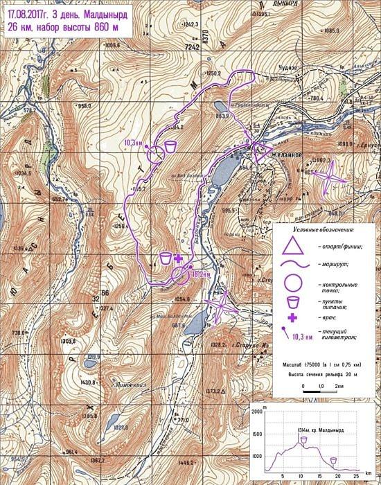 Карта забега по хребту Малдынырд