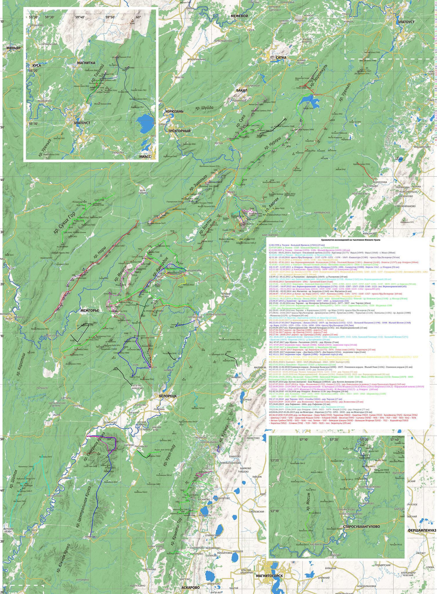 Карта с хронологией выполнения проекта (МАЛЫЙ РАЗМЕР)